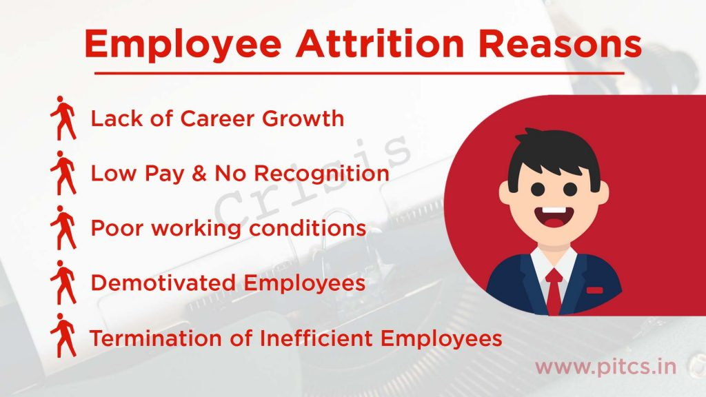 Attrition in HR & Reasons • PITCS