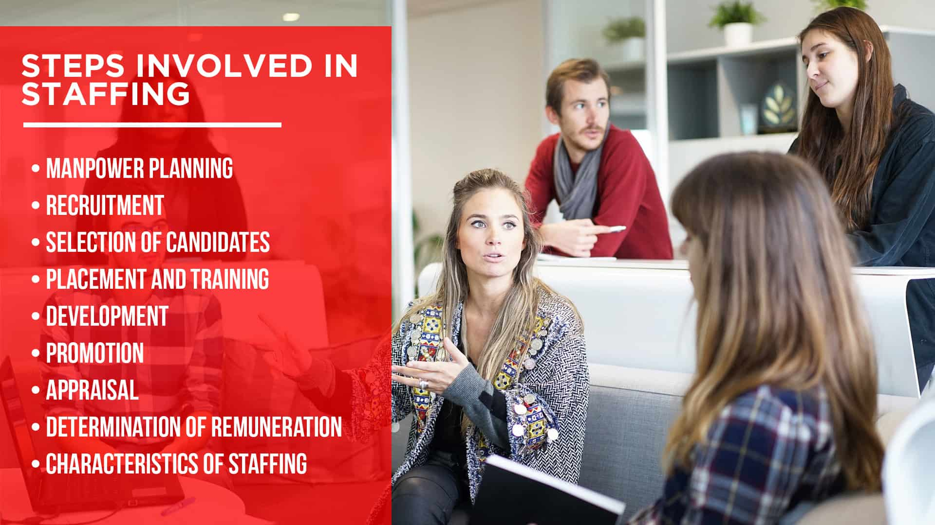 Staffing and Procedure involved in Staffing